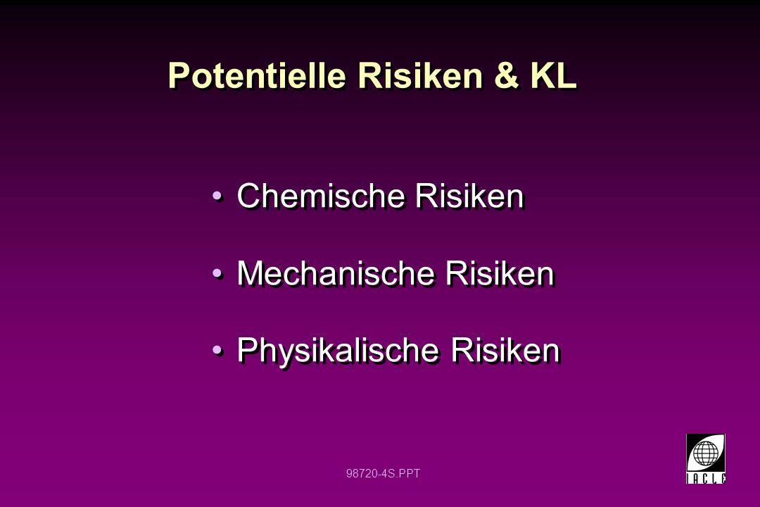 98720-4S.PPT Potentielle Risiken & KL Chemische Risiken Mechanische Risiken Physikalische Risiken Chemische Risiken Mechanische Risiken Physikalische