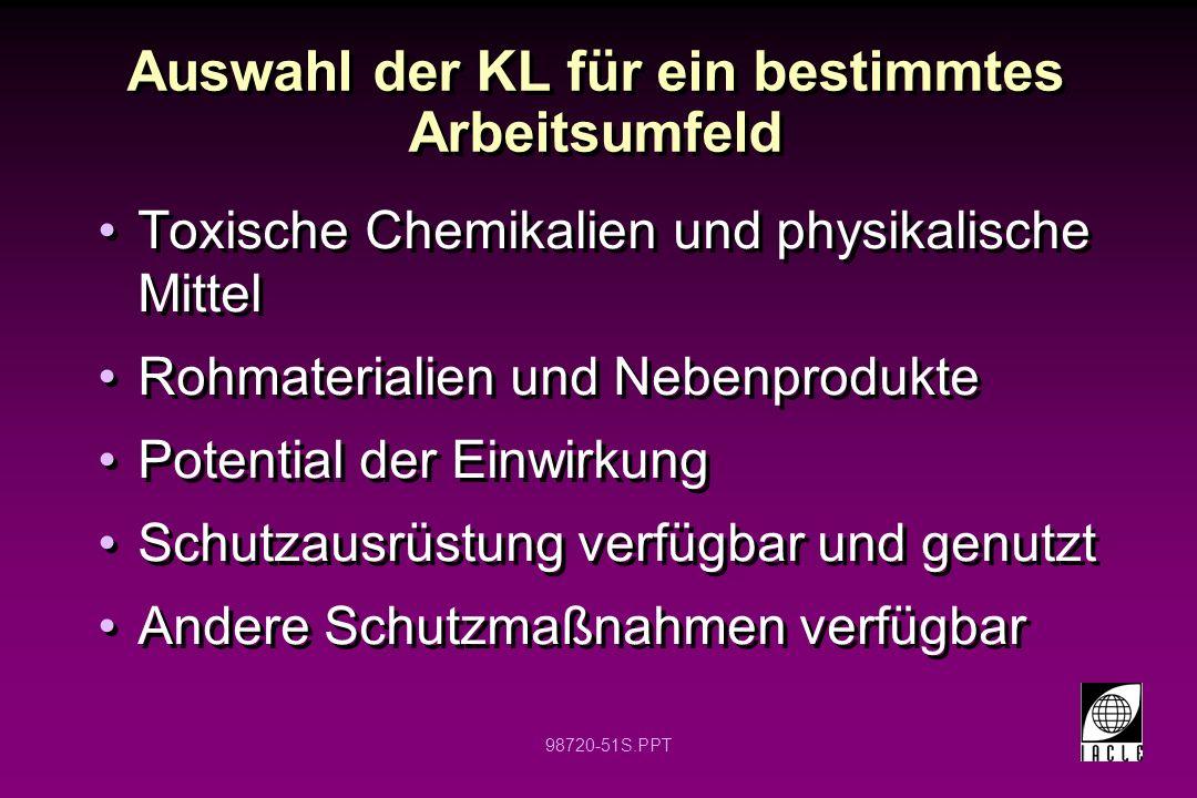 98720-51S.PPT Auswahl der KL für ein bestimmtes Arbeitsumfeld Toxische Chemikalien und physikalische Mittel Rohmaterialien und Nebenprodukte Potential