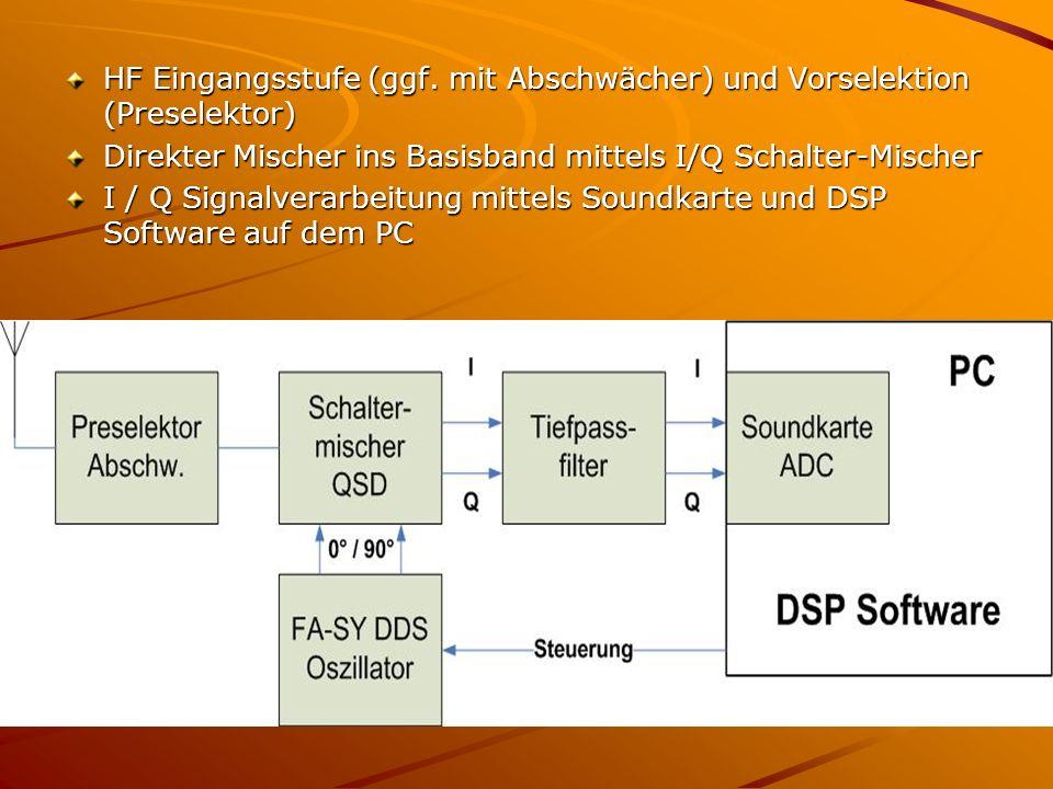 HF Eingangsstufe (ggf. mit Abschwächer) und Vorselektion (Preselektor) Direkter Mischer ins Basisband mittels I/Q Schalter-Mischer I / Q Signalverarbe