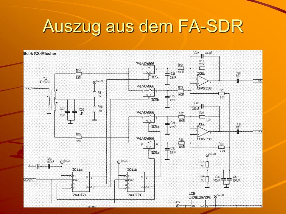Auszug aus dem FA-SDR