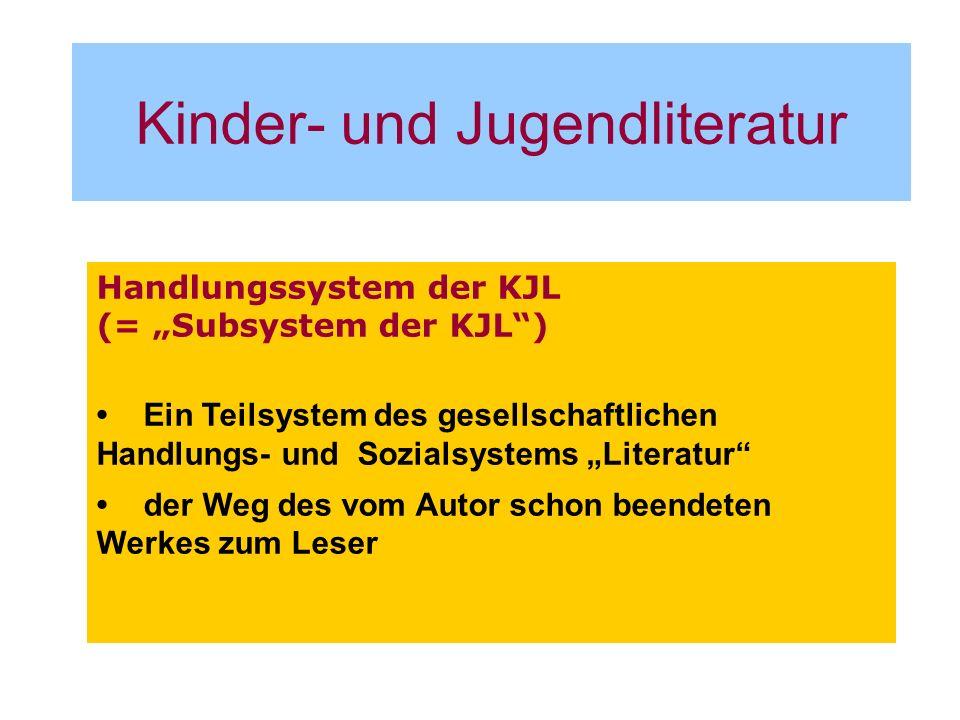 Kinder- und Jugendliteratur Handlungssystem der KJL (= Subsystem der KJL) Ein Teilsystem des gesellschaftlichen Handlungs- und Sozialsystems Literatur der Weg des vom Autor schon beendeten Werkes zum Leser
