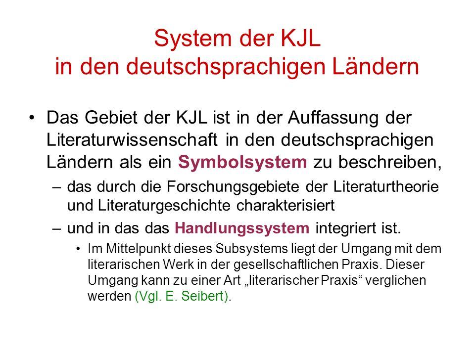 System der KJL in den deutschsprachigen Ländern Das Gebiet der KJL ist in der Auffassung der Literaturwissenschaft in den deutschsprachigen Ländern als ein Symbolsystem zu beschreiben, –das durch die Forschungsgebiete der Literaturtheorie und Literaturgeschichte charakterisiert –und in das das Handlungssystem integriert ist.