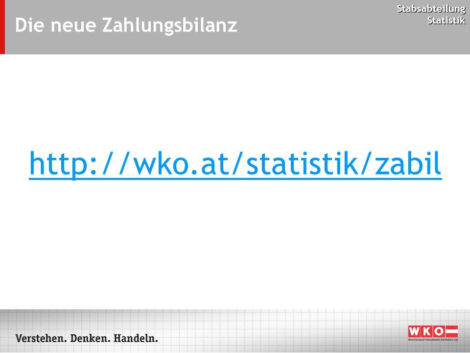 Stabsabteilung Statistik Die neue Zahlungsbilanz http://wko.at/statistik/zabil