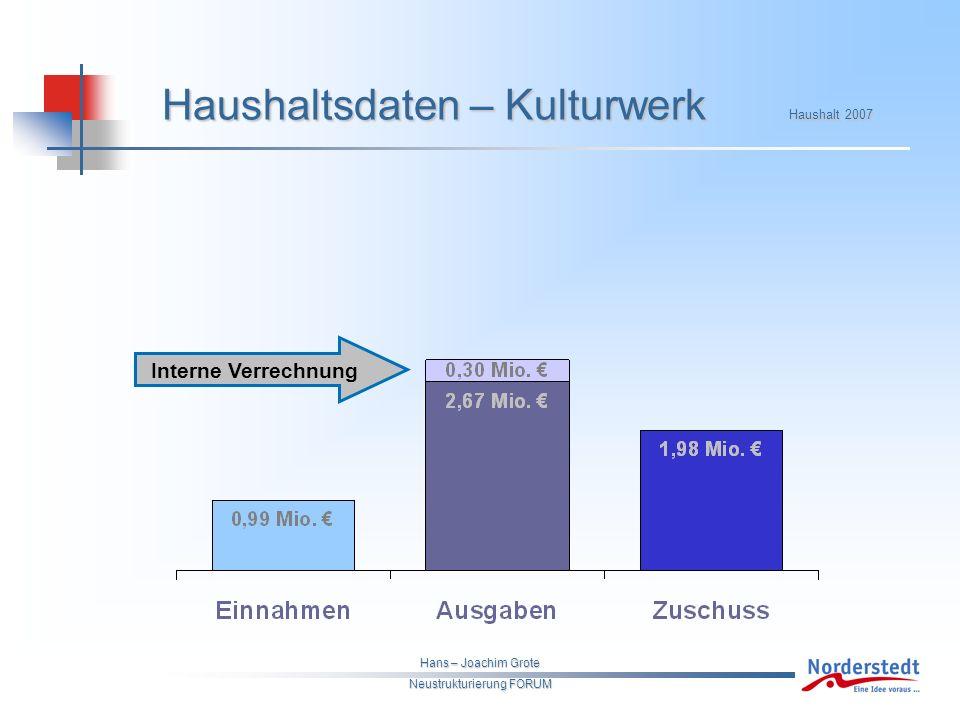 Hans – Joachim Grote Neustrukturierung FORUM Haushaltsdaten – Kulturwerk Haushalt 2007 Interne Verrechnung