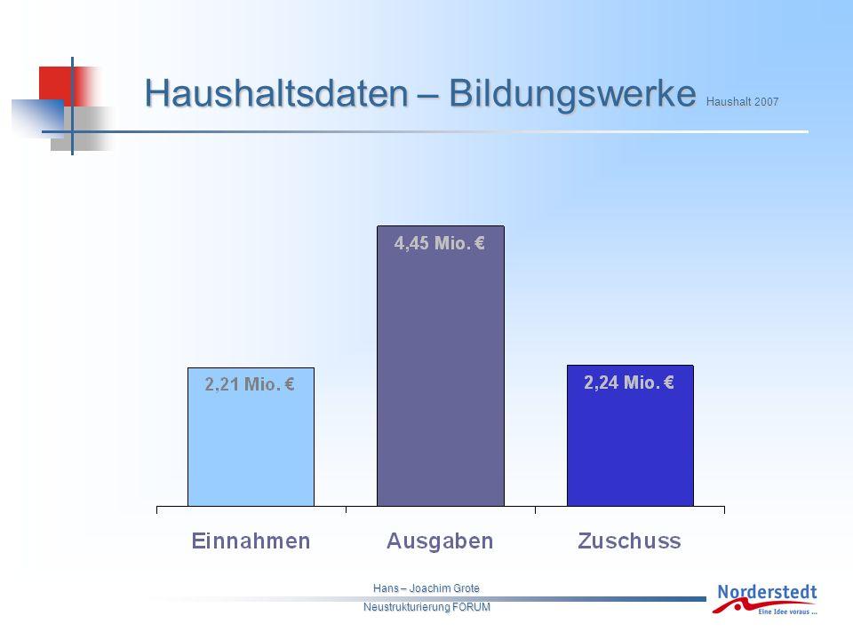 Hans – Joachim Grote Neustrukturierung FORUM Haushaltsdaten – Bildungswerke Haushalt 2007
