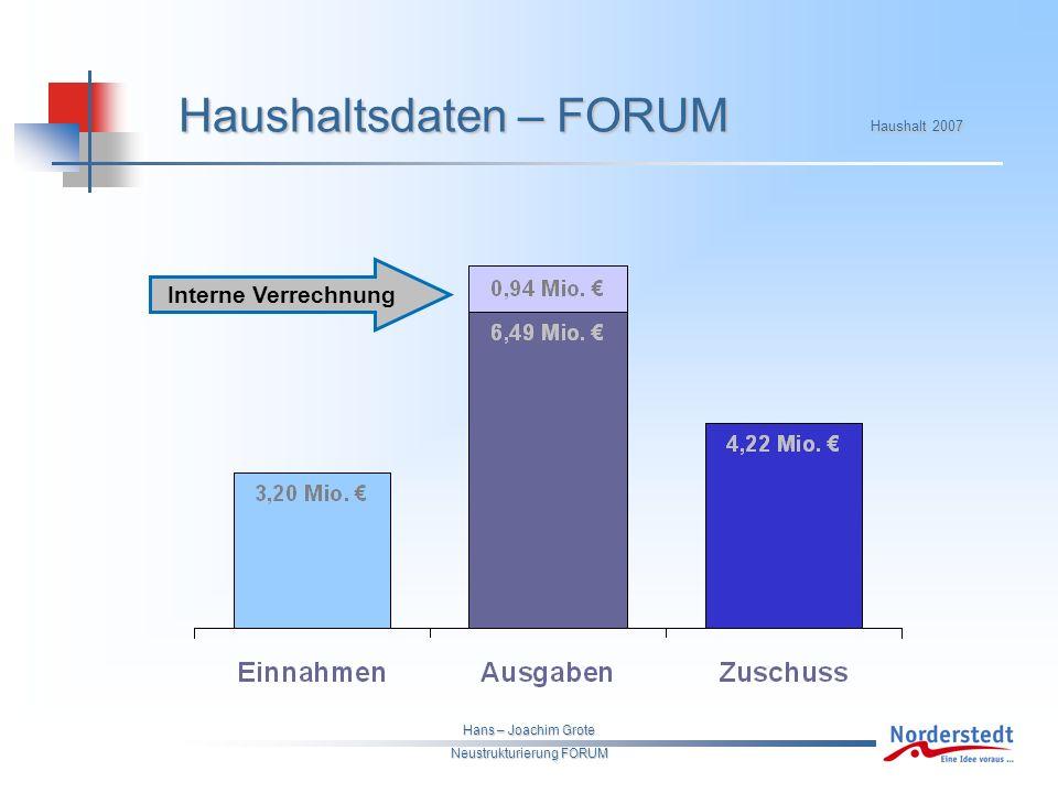 Hans – Joachim Grote Neustrukturierung FORUM Interne Verrechnung Haushaltsdaten – FORUM Haushalt 2007