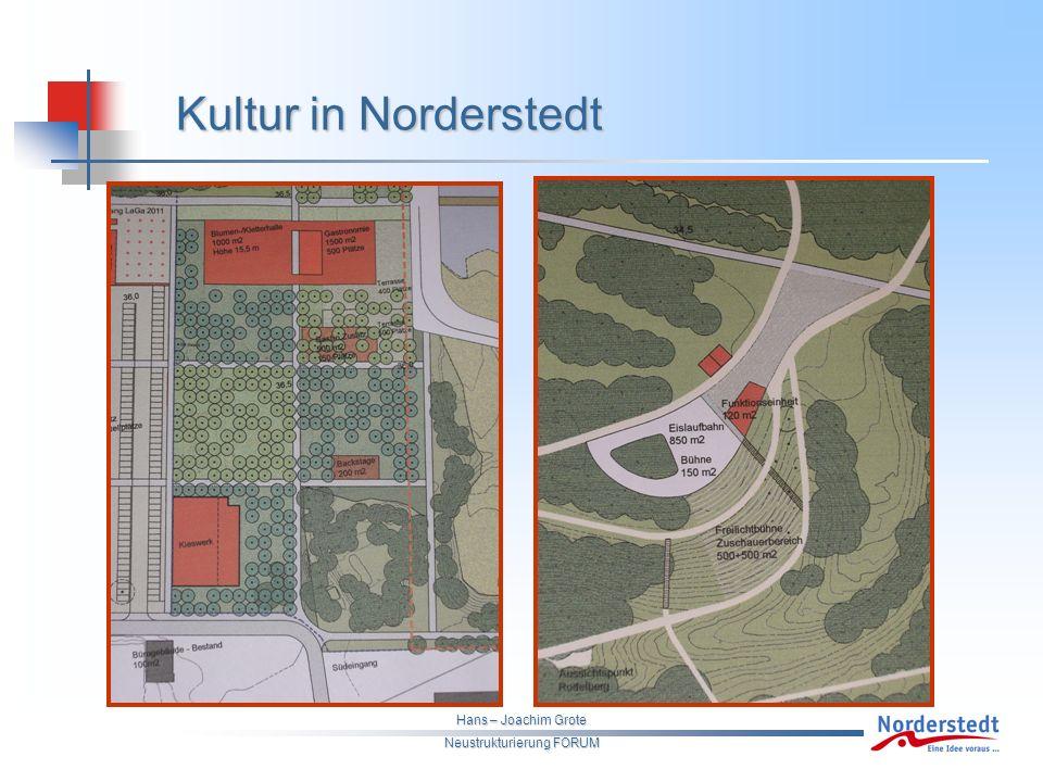Hans – Joachim Grote Neustrukturierung FORUM Kultur in Norderstedt