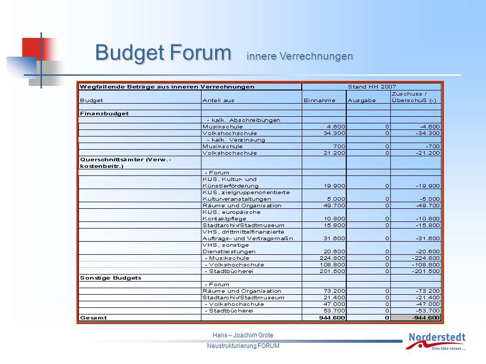 Hans – Joachim Grote Neustrukturierung FORUM Budget Forum innere Verrechnungen