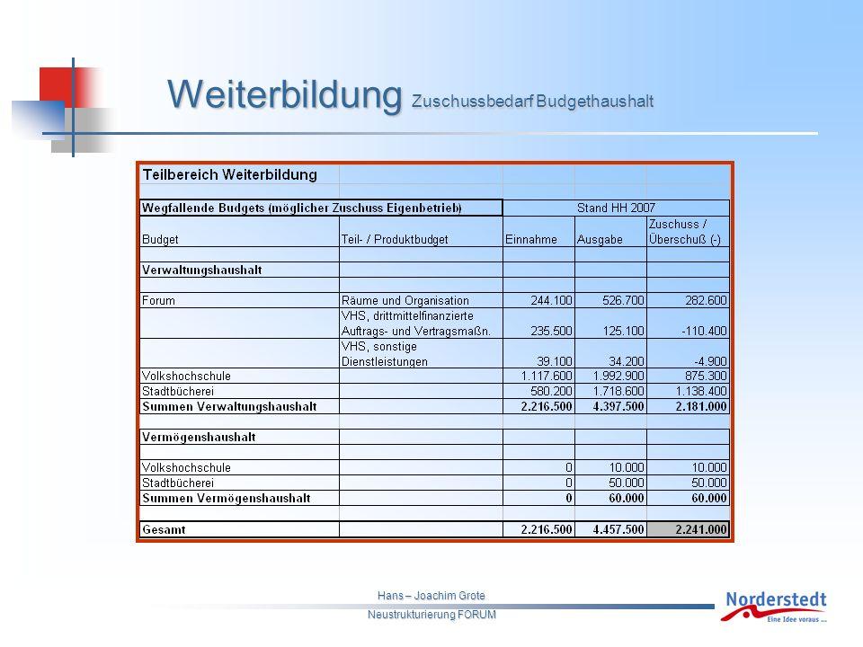 Hans – Joachim Grote Neustrukturierung FORUM Weiterbildung Zuschussbedarf Budgethaushalt Weiterbildung Zuschussbedarf Budgethaushalt