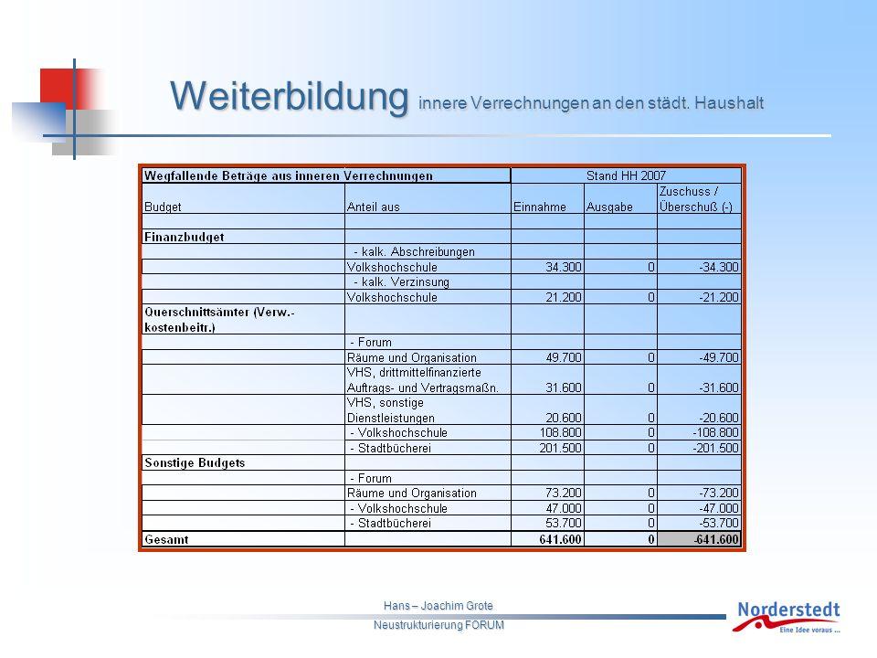 Hans – Joachim Grote Neustrukturierung FORUM Weiterbildung innere Verrechnungen an den städt.