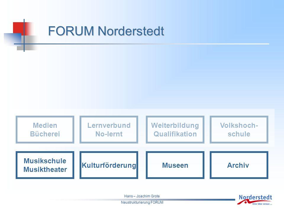 Hans – Joachim Grote Neustrukturierung FORUM Kultur Zuschussbedarf Budgethaushalt Kultur Zuschussbedarf Budgethaushalt