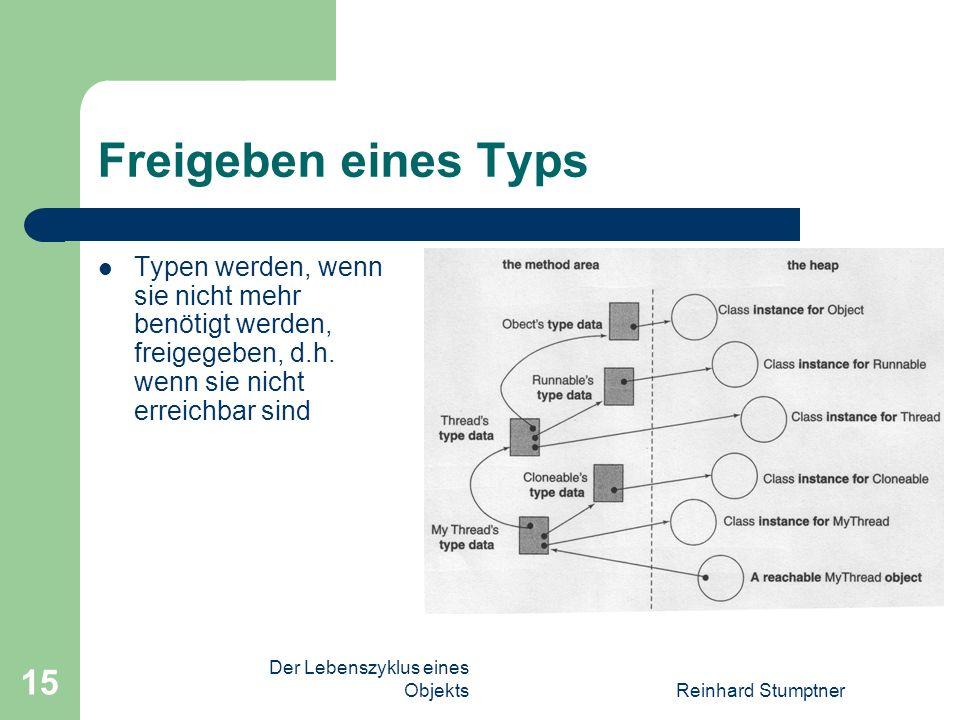 Der Lebenszyklus eines ObjektsReinhard Stumptner 15 Freigeben eines Typs Typen werden, wenn sie nicht mehr benötigt werden, freigegeben, d.h.