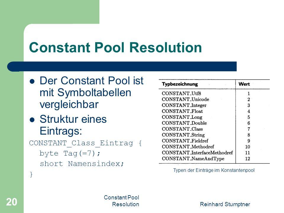 Constant Pool ResolutionReinhard Stumptner 20 Constant Pool Resolution Der Constant Pool ist mit Symboltabellen vergleichbar Struktur eines Eintrags: CONSTANT_Class_Eintrag { byte Tag(=7); short Namensindex; } Typen der Einträge im Konstantenpool