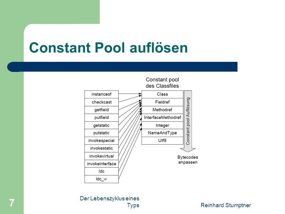 Der Lebenszyklus eines TypsReinhard Stumptner 7 Constant Pool auflösen