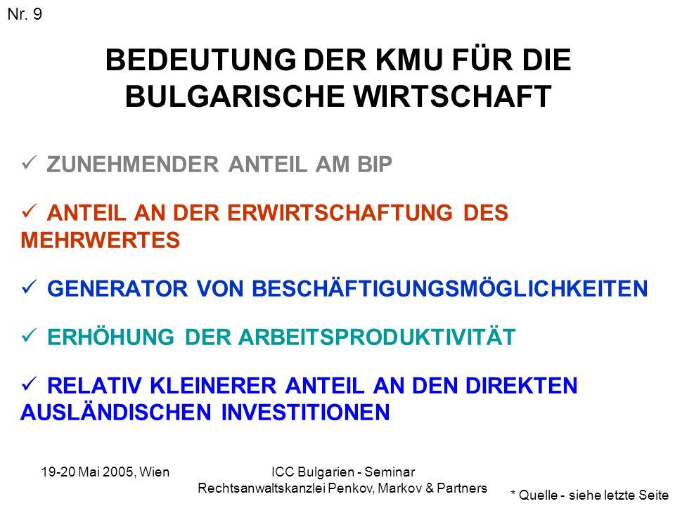 19-20 Mai 2005, Wien ICC Bulgarien - Seminar Rechtsanwaltskanzlei Penkov, Markov & Partners BEDEUTUNG DER KMU FÜR DIE BULGARISCHE WIRTSCHAFT ZUNEHMEND