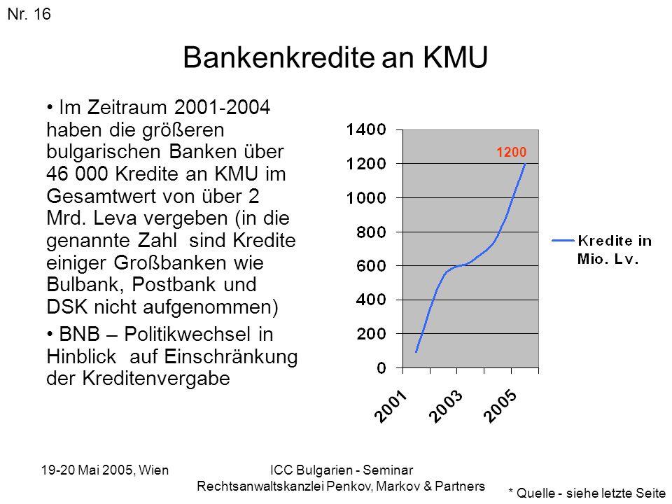19-20 Mai 2005, Wien ICC Bulgarien - Seminar Rechtsanwaltskanzlei Penkov, Markov & Partners Bankenkredite an KMU Im Zeitraum 2001-2004 haben die größe