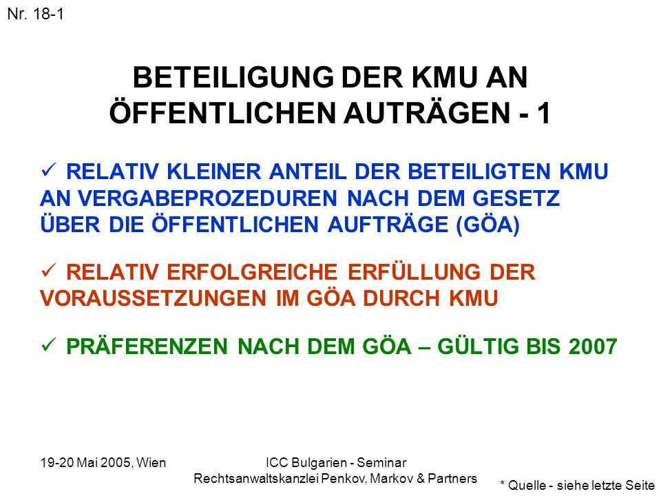 19-20 Mai 2005, Wien ICC Bulgarien - Seminar Rechtsanwaltskanzlei Penkov, Markov & Partners BETEILIGUNG DER KMU AN ÖFFENTLICHEN AUTRÄGEN - 1 RELATIV K