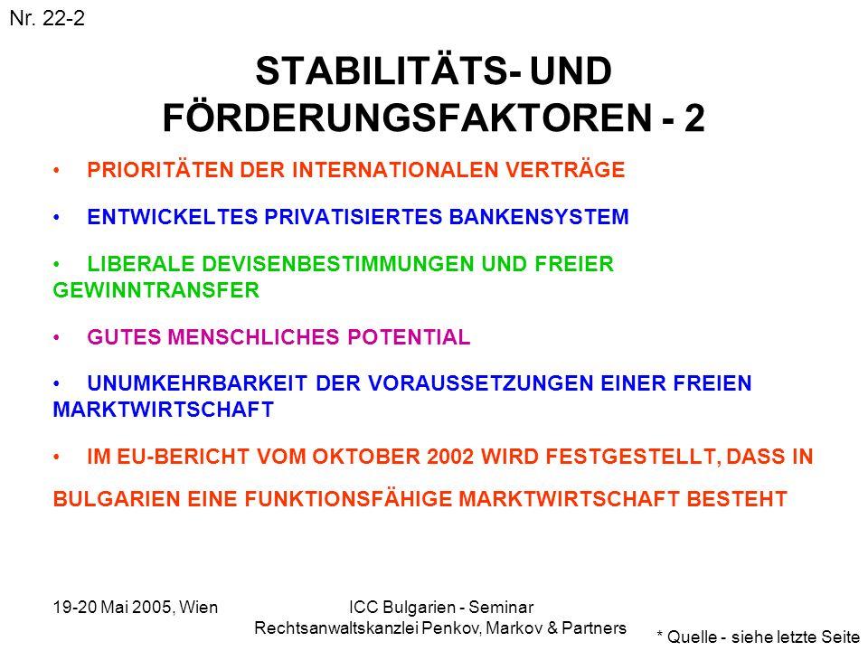 19-20 Mai 2005, Wien ICC Bulgarien - Seminar Rechtsanwaltskanzlei Penkov, Markov & Partners STABILITÄTS- UND FÖRDERUNGSFAKTOREN - 2 PRIORITÄTEN DER IN