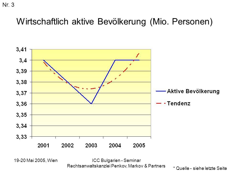19-20 Mai 2005, Wien ICC Bulgarien - Seminar Rechtsanwaltskanzlei Penkov, Markov & Partners Wirtschaftlich aktive Bevölkerung (Mio. Personen) Nr. 3 *