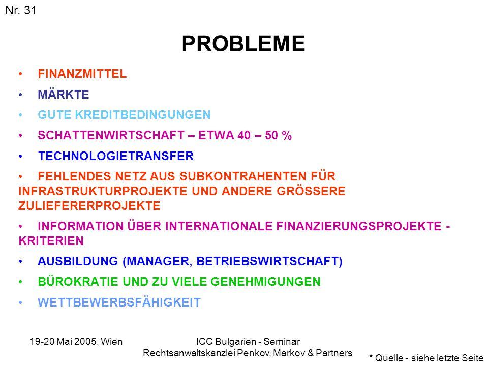 19-20 Mai 2005, Wien ICC Bulgarien - Seminar Rechtsanwaltskanzlei Penkov, Markov & Partners PROBLEME FINANZMITTEL MÄRKTE GUTE KREDITBEDINGUNGEN SCHATT