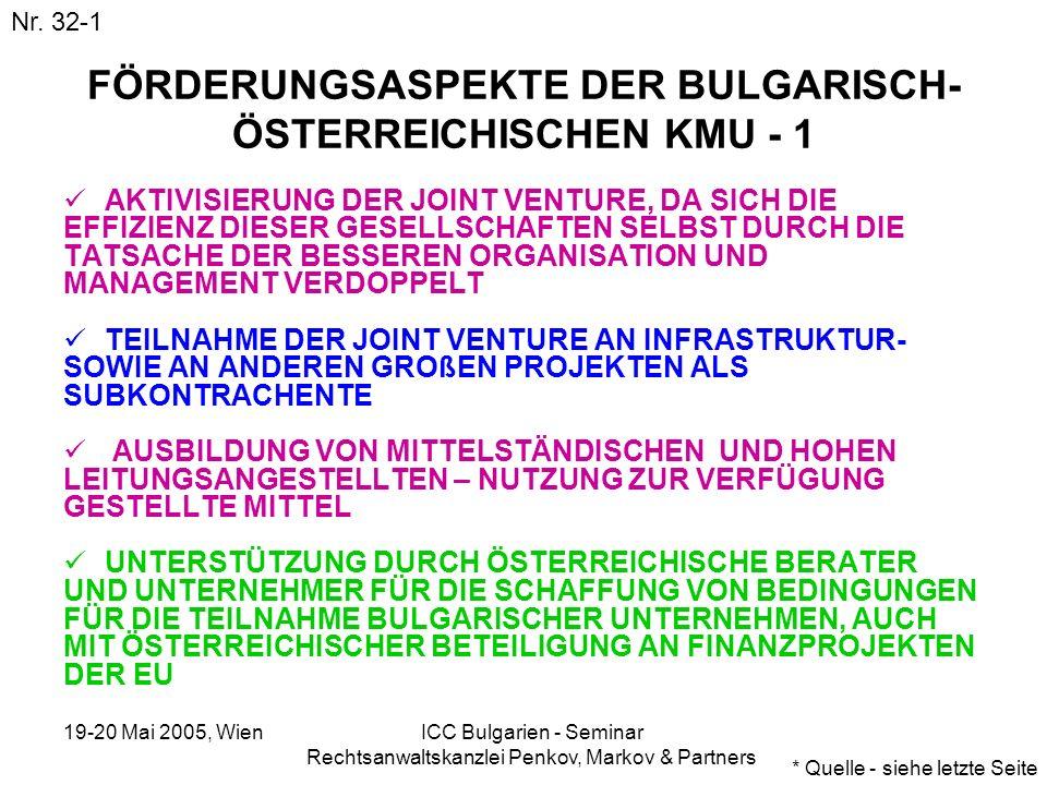 19-20 Mai 2005, Wien ICC Bulgarien - Seminar Rechtsanwaltskanzlei Penkov, Markov & Partners FÖRDERUNGSASPEKTE DER BULGARISCH- ÖSTERREICHISCHEN KMU - 1