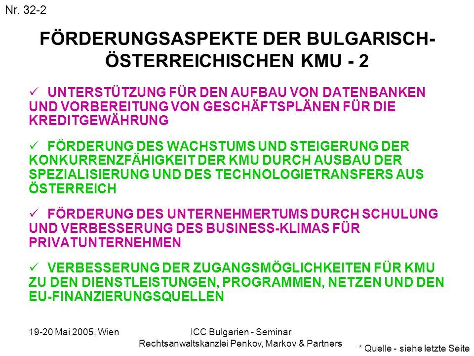 19-20 Mai 2005, Wien ICC Bulgarien - Seminar Rechtsanwaltskanzlei Penkov, Markov & Partners FÖRDERUNGSASPEKTE DER BULGARISCH- ÖSTERREICHISCHEN KMU - 2