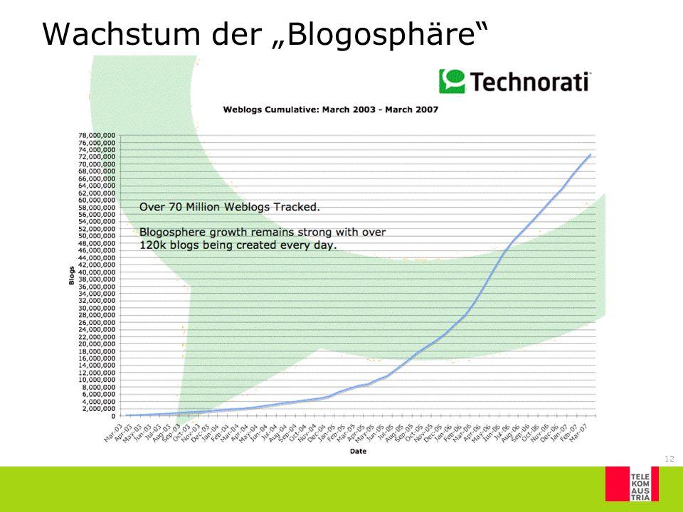 12 Wachstum der Blogosphäre