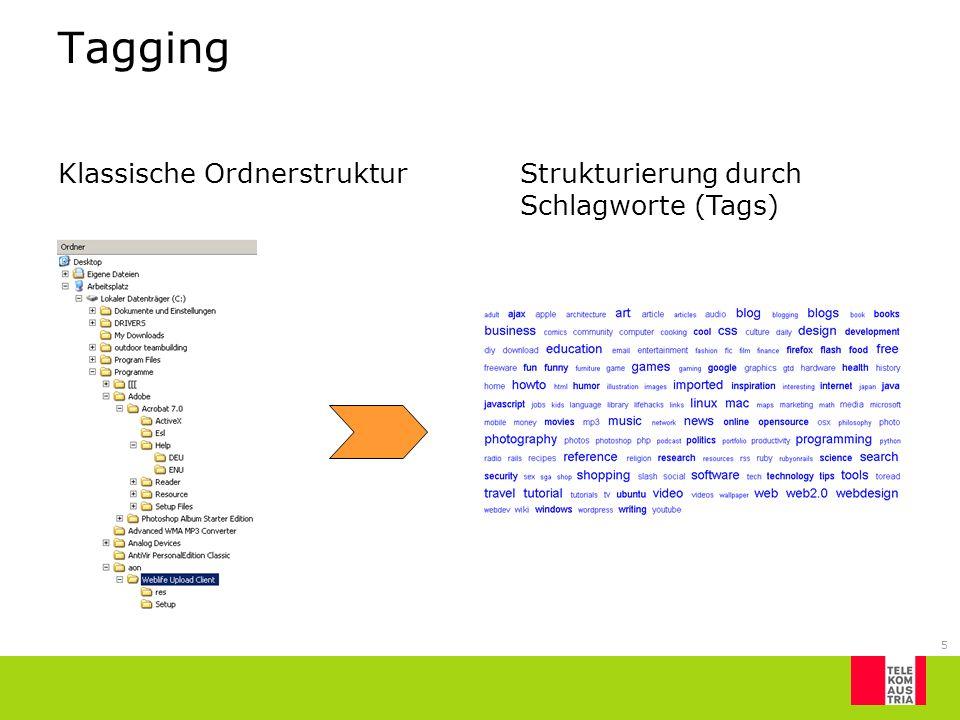 5 Tagging Klassische OrdnerstrukturStrukturierung durch Schlagworte (Tags)