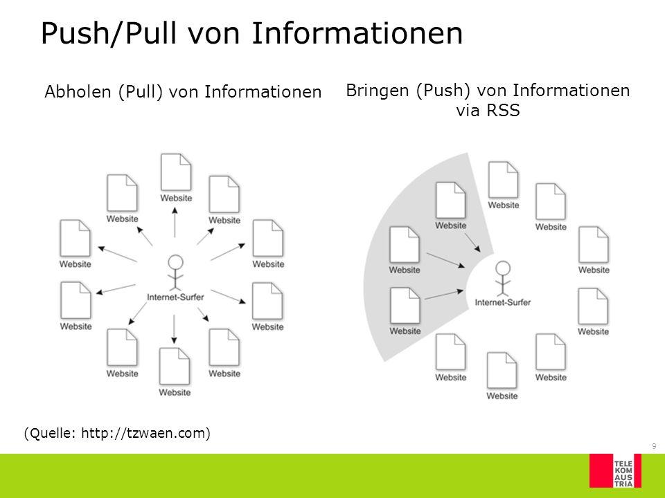 9 Push/Pull von Informationen (Quelle: http://tzwaen.com) Abholen (Pull) von Informationen Bringen (Push) von Informationen via RSS