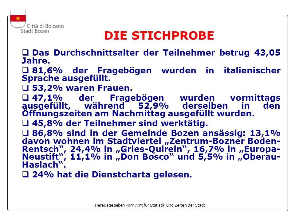 Herausgegeben vom Amt für Statistik und Zeiten der Stadt DIE STICHPROBE Das Durchschnittsalter der Teilnehmer betrug 43,05 Jahre.