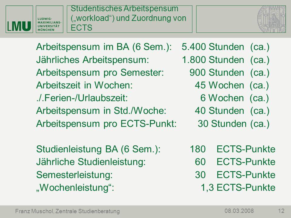 1208.03.2008 Franz Muschol, Zentrale Studienberatung Studentisches Arbeitspensum (workload) und Zuordnung von ECTS Arbeitspensum im BA (6 Sem.):5.400