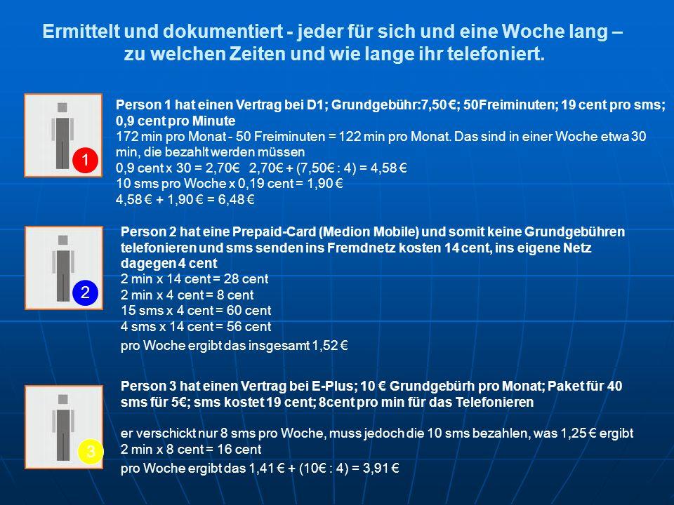 Person 1 hat einen Vertrag bei D1; Grundgebühr:7,50 ; 50Freiminuten; 19 cent pro sms; 0,9 cent pro Minute 172 min pro Monat - 50 Freiminuten = 122 min pro Monat.