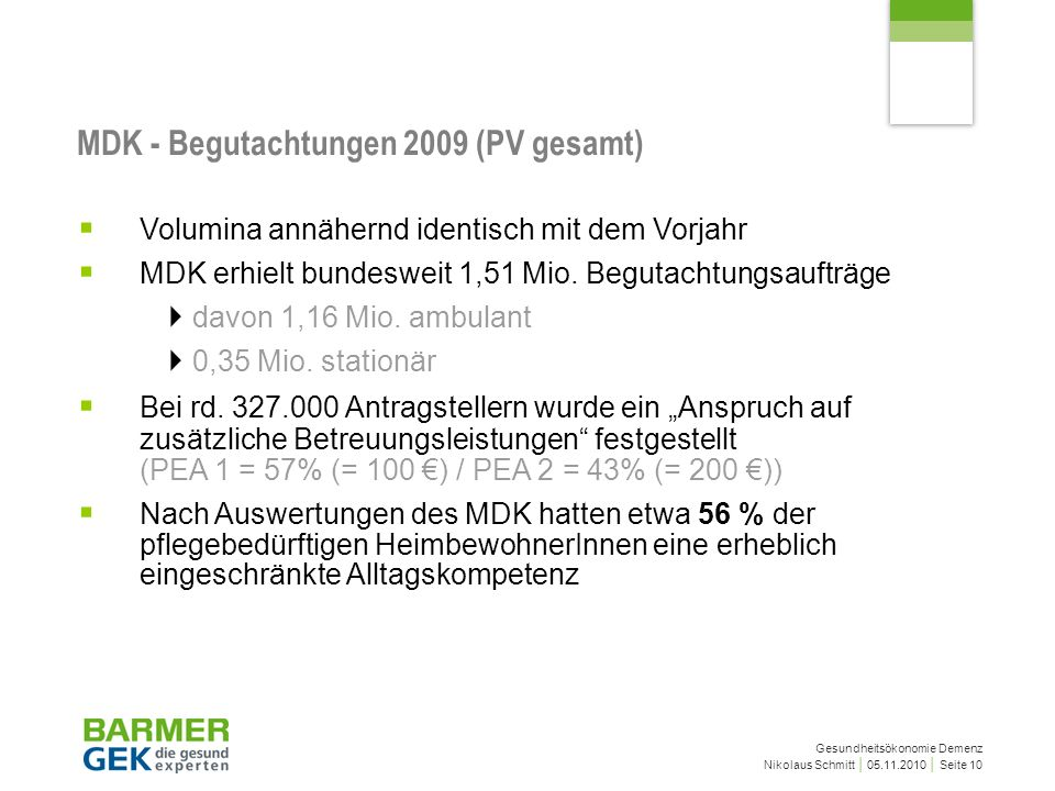 Gesundheitsökonomie Demenz Nikolaus Schmitt 05.11.2010 Seite 10 MDK - Begutachtungen 2009 (PV gesamt) Volumina annähernd identisch mit dem Vorjahr MDK