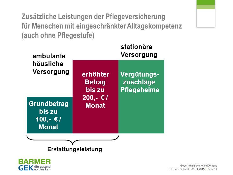 Gesundheitsökonomie Demenz Nikolaus Schmitt 05.11.2010 Seite 11 Zusätzliche Leistungen der Pflegeversicherung für Menschen mit eingeschränkter Alltags