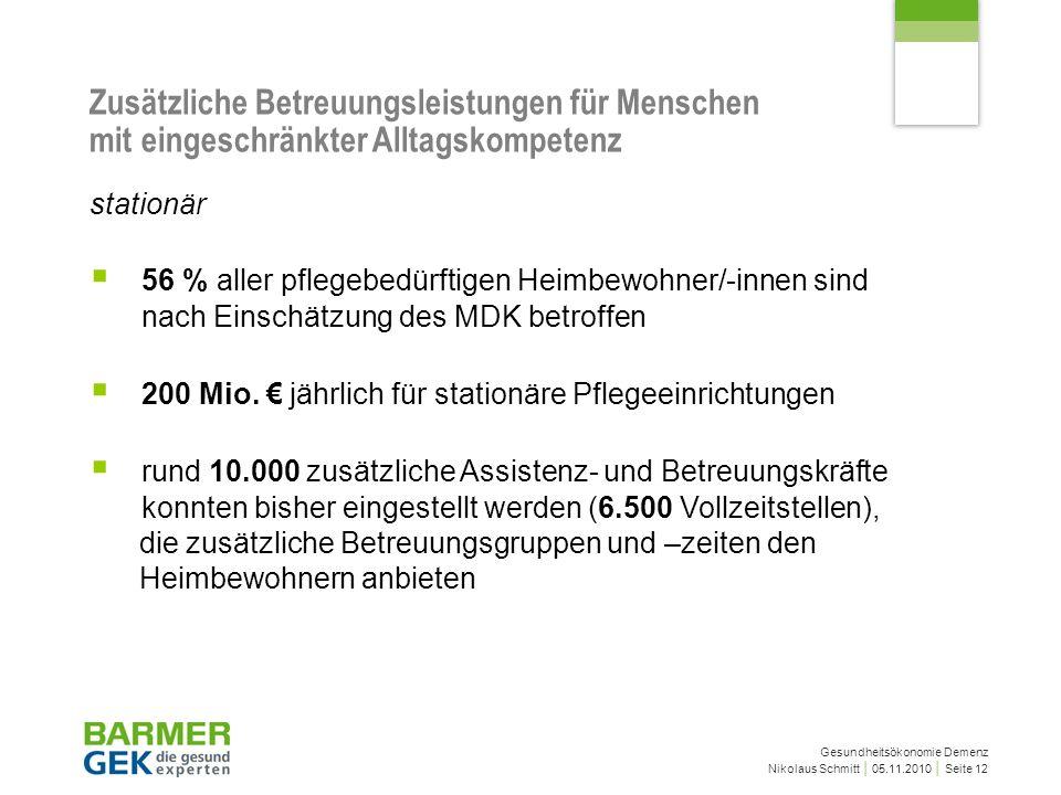 Gesundheitsökonomie Demenz Nikolaus Schmitt 05.11.2010 Seite 12 stationär 56 % aller pflegebedürftigen Heimbewohner/-innen sind nach Einschätzung des