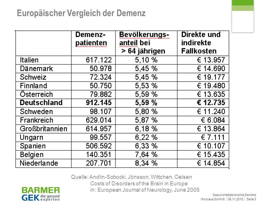 Gesundheitsökonomie Demenz Nikolaus Schmitt 05.11.2010 Seite 3 Europäischer Vergleich der Demenz Quelle: Andlin-Sobocki, Jönsson, Wittchen, Oelsen Cos