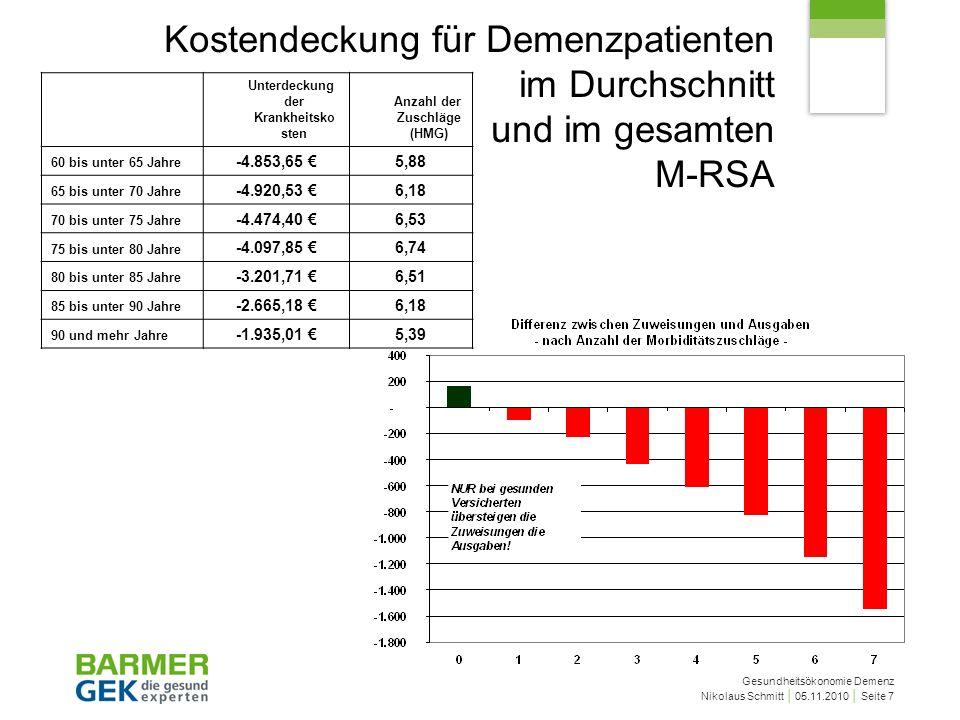 Gesundheitsökonomie Demenz Nikolaus Schmitt 05.11.2010 Seite 7 Kostendeckung für Demenzpatienten im Durchschnitt und im gesamten M-RSA Unterdeckung de