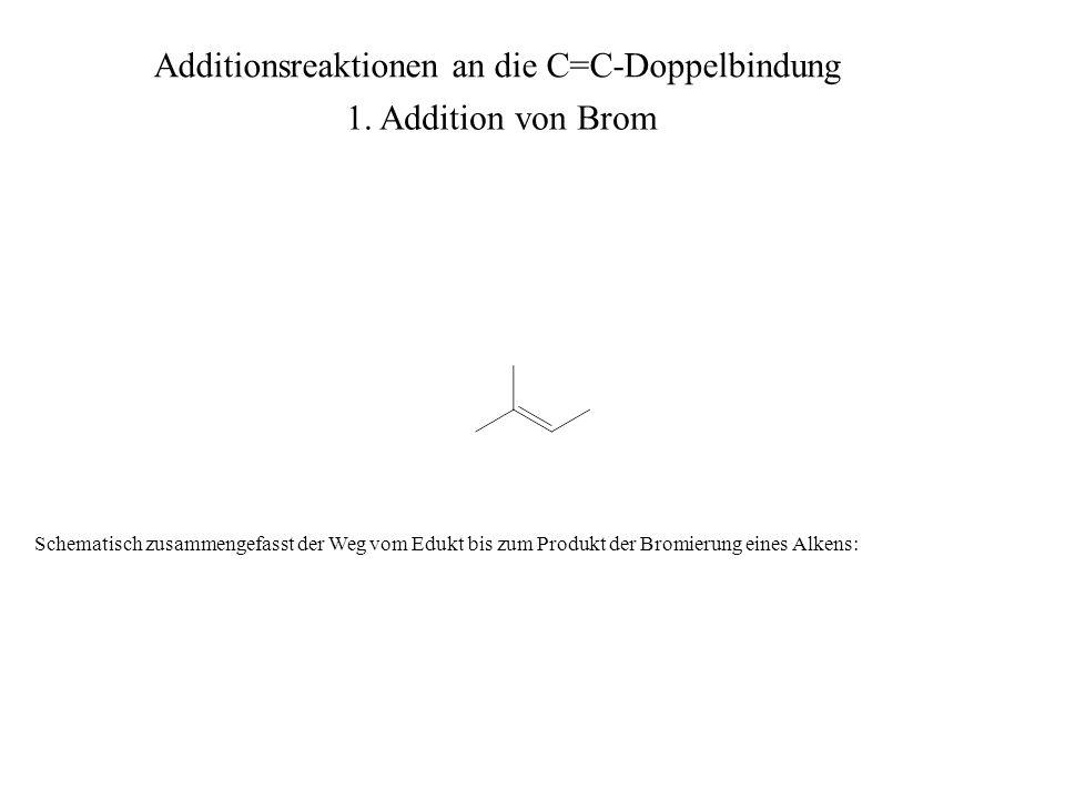 Schematisch zusammengefasst der Weg vom Edukt bis zum Produkt der Bromierung eines Alkens: Additionsreaktionen an die C=C-Doppelbindung 1. Addition vo
