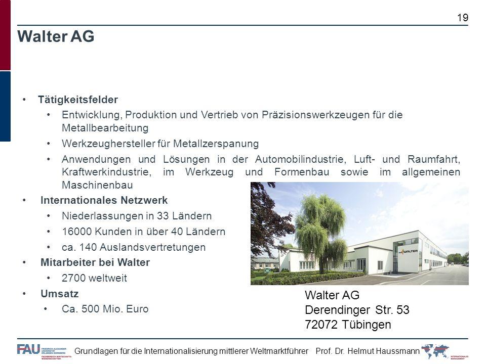 Prof. Dr. Helmut HaussmannGrundlagen für die Internationalisierung mittlerer Weltmarktführer Tätigkeitsfelder Entwicklung, Produktion und Vertrieb von