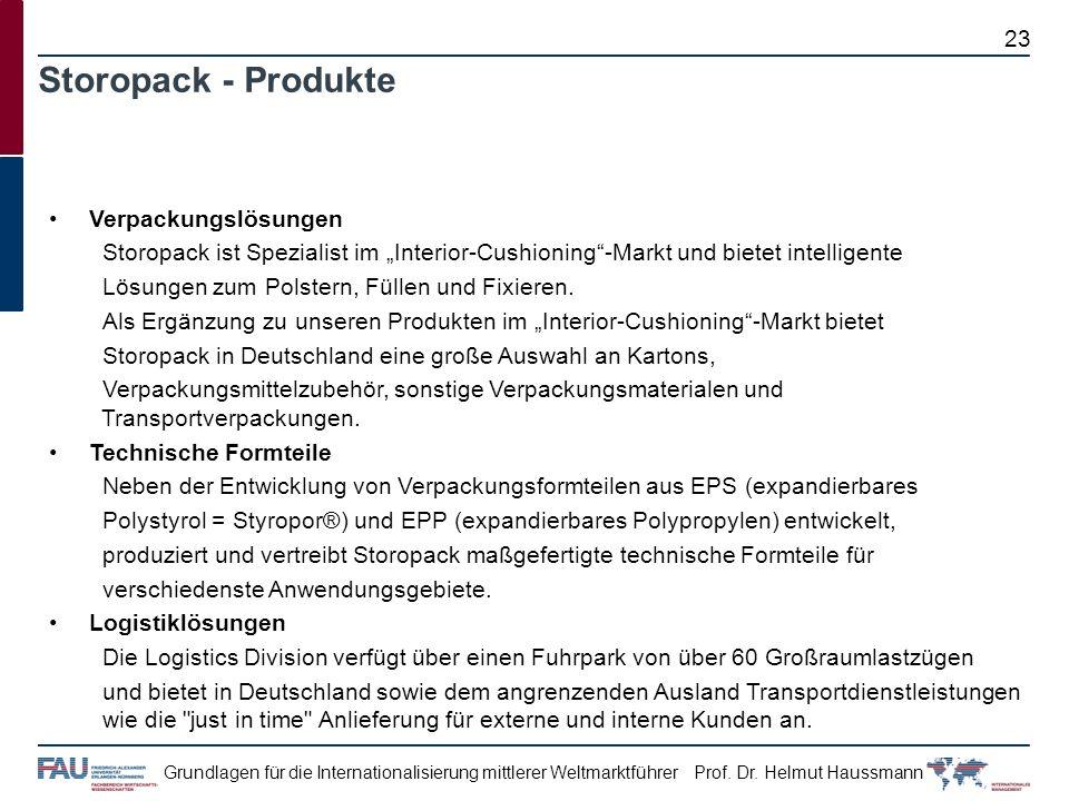Prof. Dr. Helmut HaussmannGrundlagen für die Internationalisierung mittlerer Weltmarktführer Storopack - Produkte Verpackungslösungen Storopack ist Sp