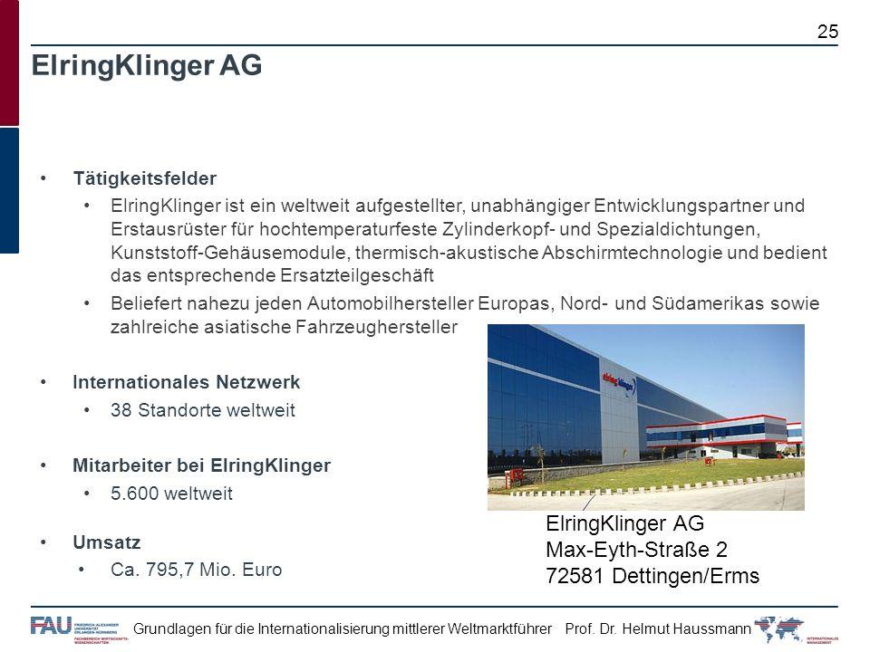 Prof. Dr. Helmut HaussmannGrundlagen für die Internationalisierung mittlerer Weltmarktführer ElringKlinger AG Tätigkeitsfelder ElringKlinger ist ein w