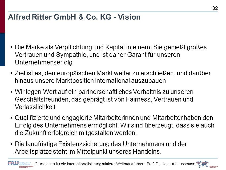 Prof. Dr. Helmut HaussmannGrundlagen für die Internationalisierung mittlerer Weltmarktführer Alfred Ritter GmbH & Co. KG - Vision Die Marke als Verpfl