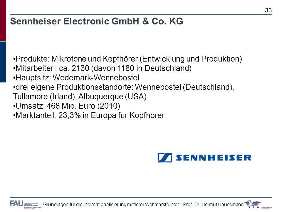 Prof. Dr. Helmut HaussmannGrundlagen für die Internationalisierung mittlerer Weltmarktführer Sennheiser Electronic GmbH & Co. KG Produkte: Mikrofone u