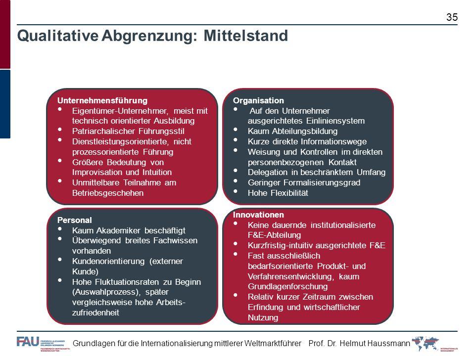 Prof. Dr. Helmut HaussmannGrundlagen für die Internationalisierung mittlerer Weltmarktführer Unternehmensführung Eigentümer-Unternehmer, meist mit tec
