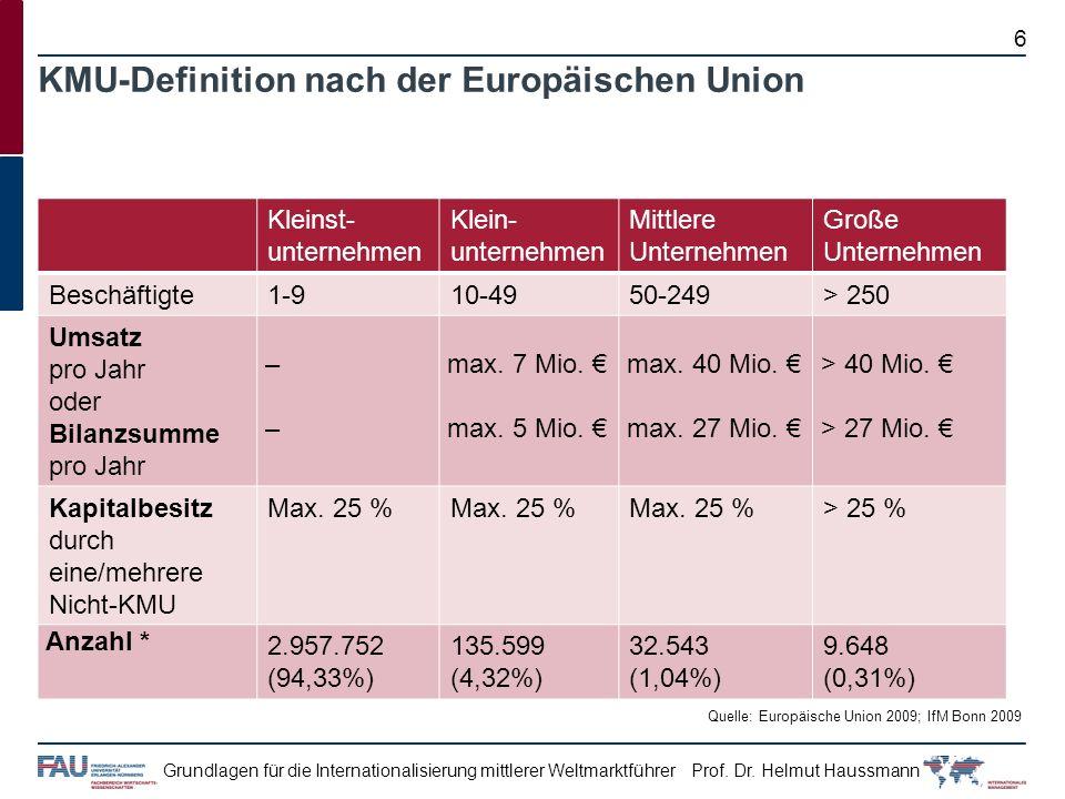 Prof. Dr. Helmut HaussmannGrundlagen für die Internationalisierung mittlerer Weltmarktführer KMU-Definition nach der Europäischen Union Quelle: Europä