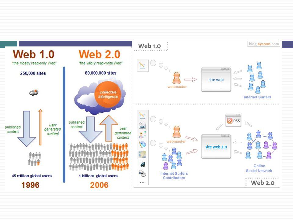 Die Unterschiede zwischen Web 1.0 und Web 2.0 Die Interaktion zwischen den Benutzern ist unter Web 1.0 unmöglich.