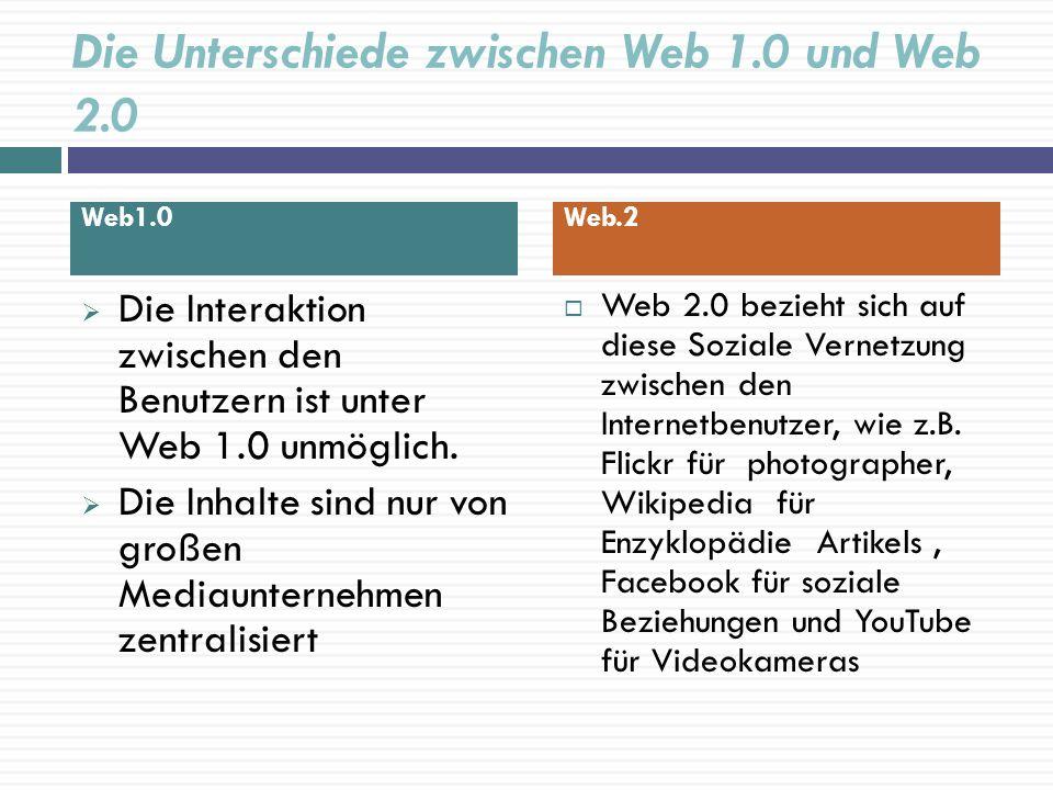 Die Unterschiede zwischen Web 1.0 und Web 2.0 Web 2.0 Applikationen sind Open-Source- Programme.