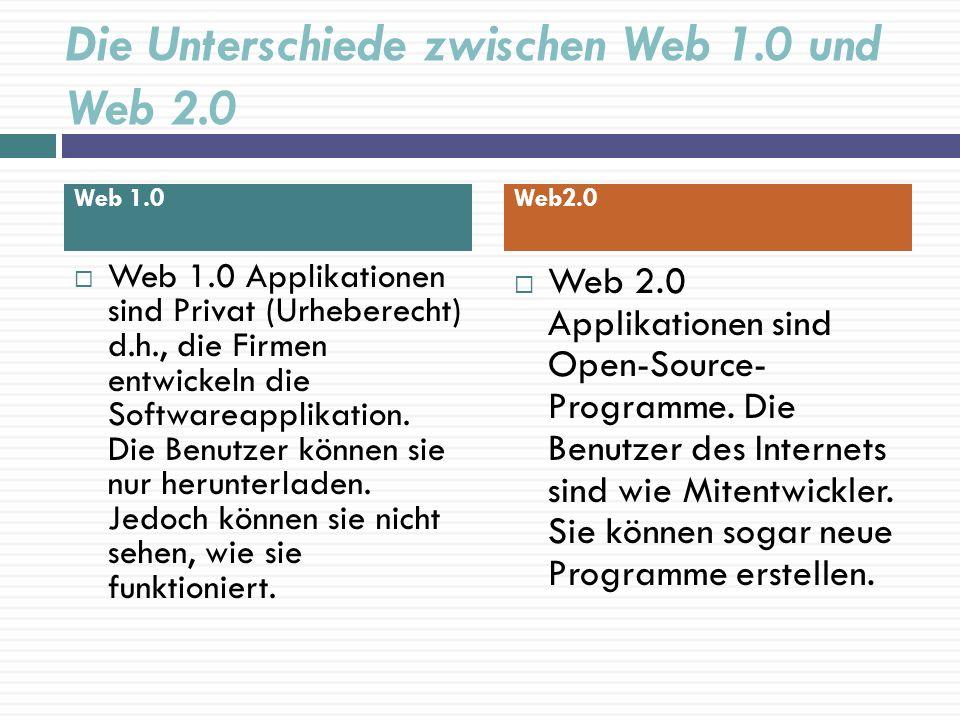 Die Vor-und Nachteile von Web 2.0 Die Nachteile Fehlende Kontrolle; jeder kann machen, was er will, viele missbrauchen das.