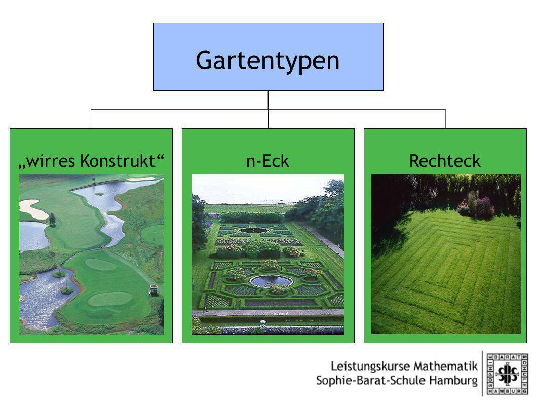 Gartentypen Rechteckn-Eckwirres Konstrukt