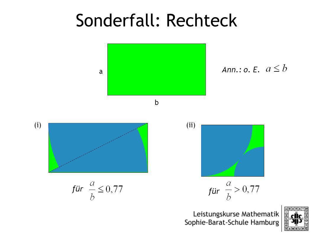 Sonderfall: Rechteck a b Ann.: o. E. (i)(ii) für